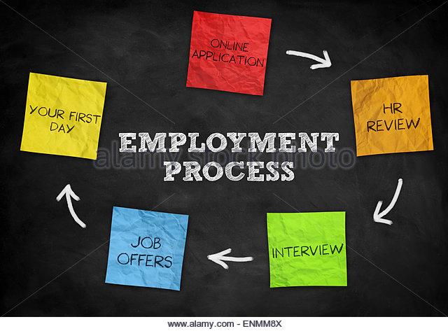 Employment process - Stock Image