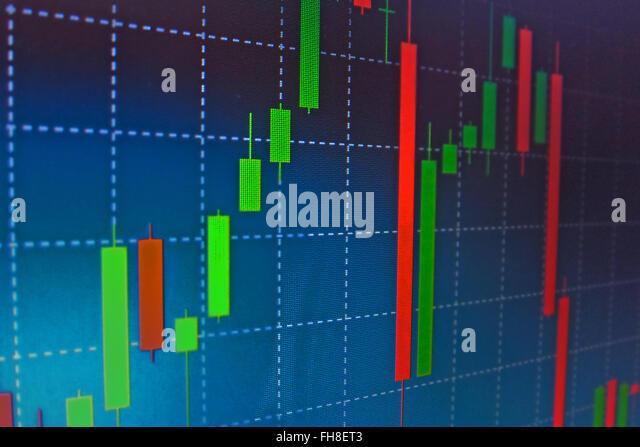 Forex stock market