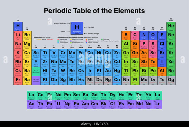 Atomic number stock photos atomic number stock images for C table of elements