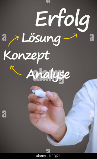 Businessman writing problem analyse konzept losung and erfolg with arrows - Stock-Bilder
