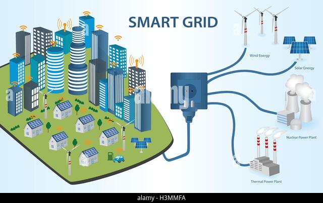 computer and smart grid technology Smart grid technology and applications: clearly unravels the evolving smart grid concept with extensive illustrations and practical examples describes the spectrum of key enabling technologies required for the realisation of the smart grid with worked examples to illustrate the applications.