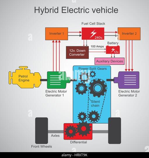 Hybrid Engine Battery Stock Photos Amp Hybrid Engine Battery
