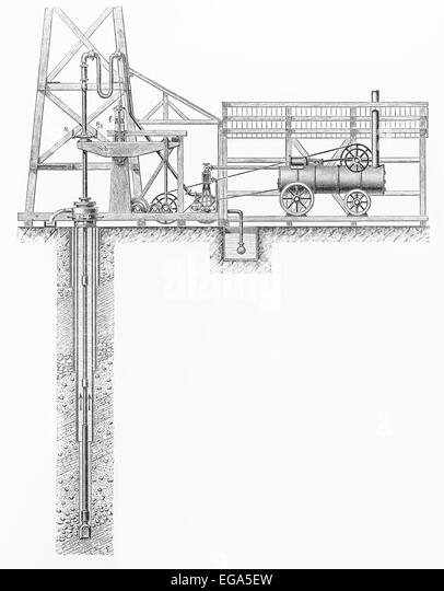 Vintage drawing of a Quick impact drilling machine from the beginning of 20th century - Stock Image
