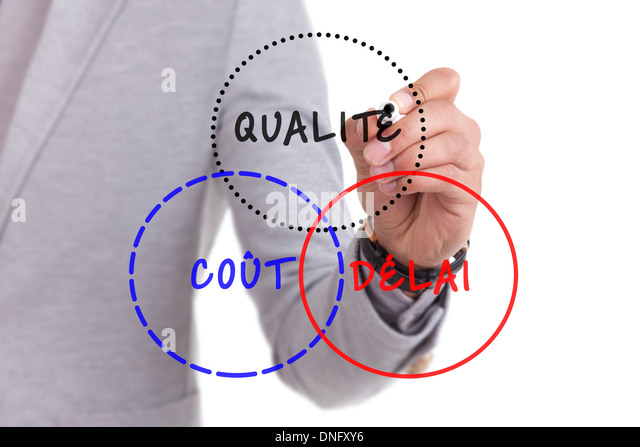 Business man drawing a quality cost time diagram on the screen, over white background - Stock Image