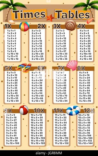 Times tables stock photos times tables stock images alamy for 85 times table