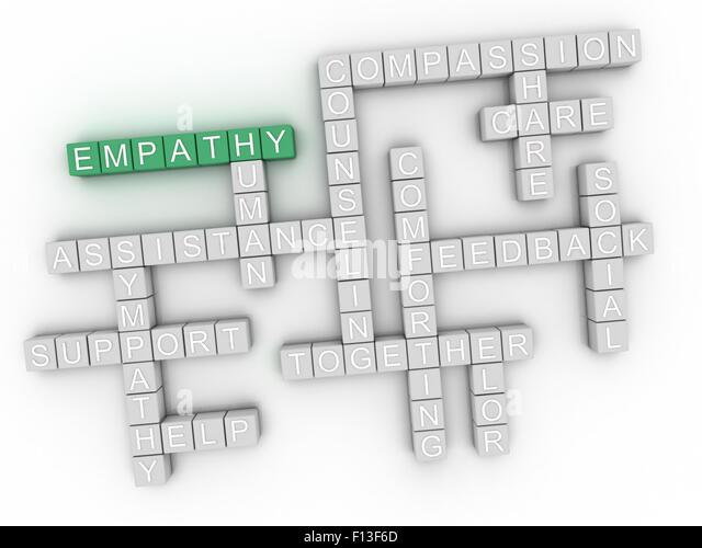 3d image Empathy issues concept word cloud background - Stock Image