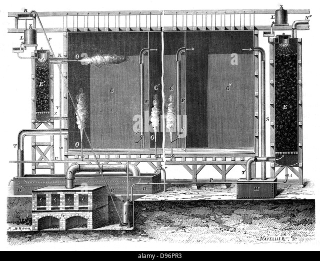 Sectional view of Gay-Lussac's lead chambers and absorption towers, 1870.  These were for the large-scale production - Stock-Bilder