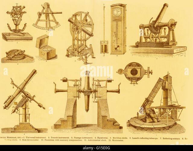 Astronomy Instruments Stock Photos & Astronomy Instruments ...