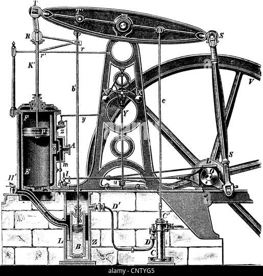 steam engine james watt stock photos  u0026 steam engine james watt stock images