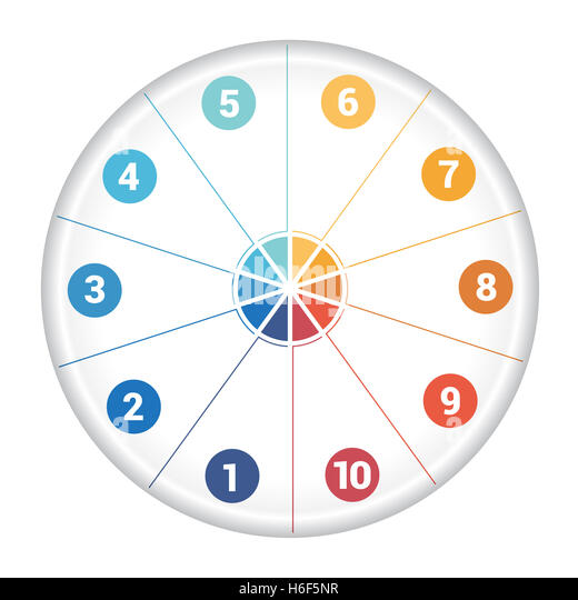 Piechart diagram data 10 options for text area. - Stock Image