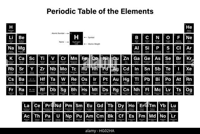 Nihonium stock photos nihonium stock images alamy for 115 on the periodic table