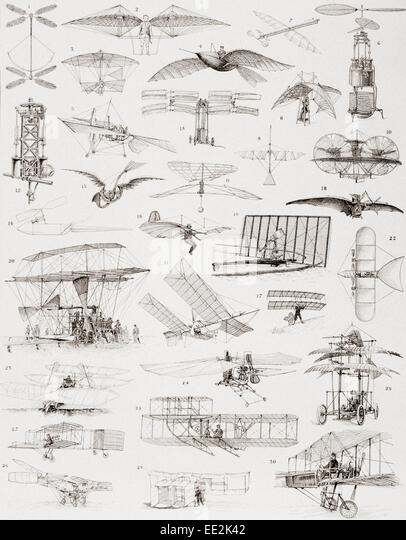 The history of mechanical flight up until the first decade of the 20th century. - Stock Image