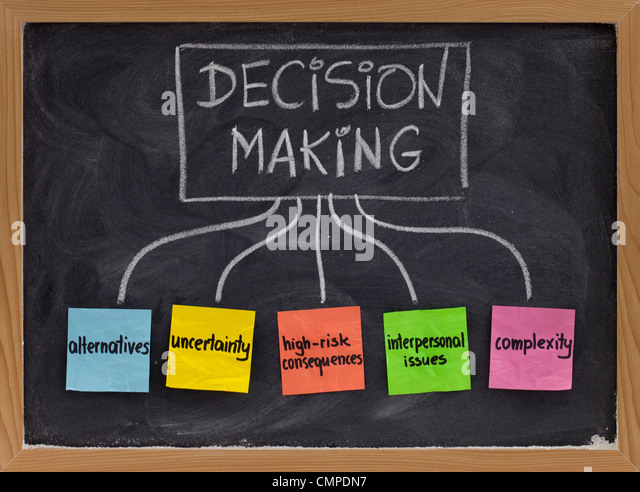 topics related to decision making process - uncertainty, alternatives, risk consequences, complexity, personal issues - Stock Image