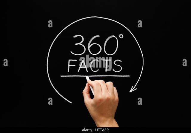 Hand sketching 360 degrees Facts concept with white chalk on blackboard. - Stock Image