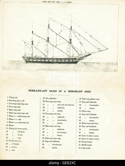 This 19th-century drawing shows the fore-and-aft sails of a merchant ship. - Stock-Bilder