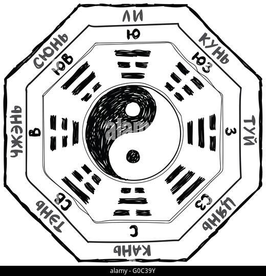 bagua diagram stock photos  u0026 bagua diagram stock images