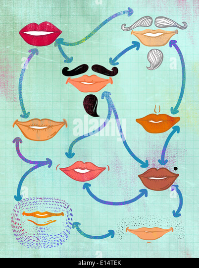 Illustrative images of arrows linking lips representing social networking - Stock Image