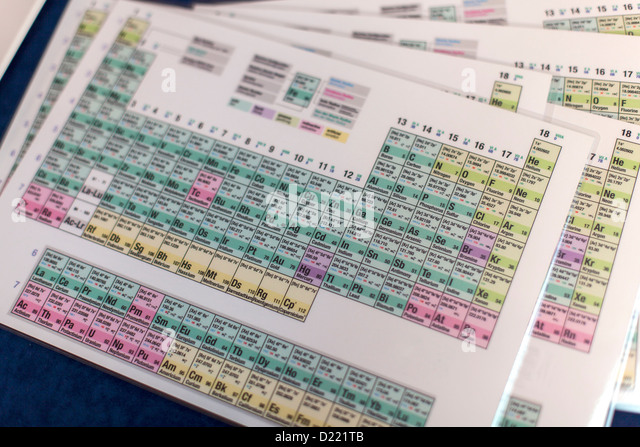 Periodic table - Stock Image