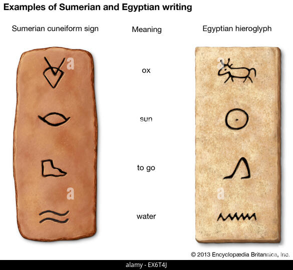 Clk Research Paper Egyptian Civilization