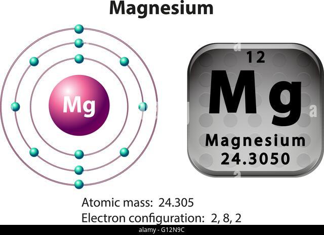 chemical element magnesium stock photos chemical element. Black Bedroom Furniture Sets. Home Design Ideas