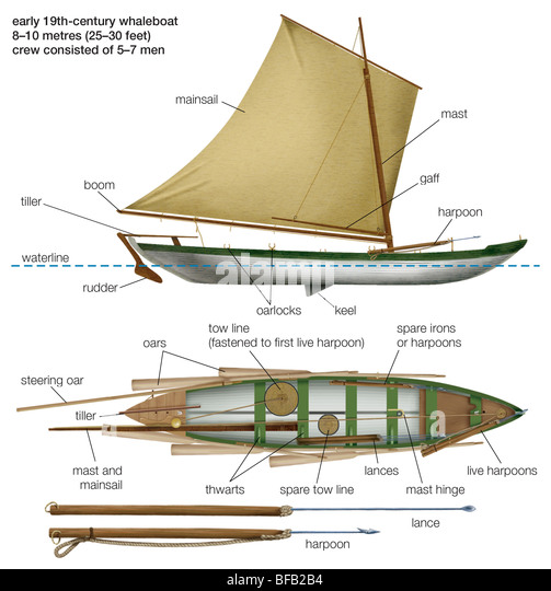 Early 19th-century whaleboat - Stock Image