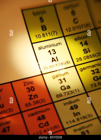 Periodic Table of Elements Aluminium - Stock Image
