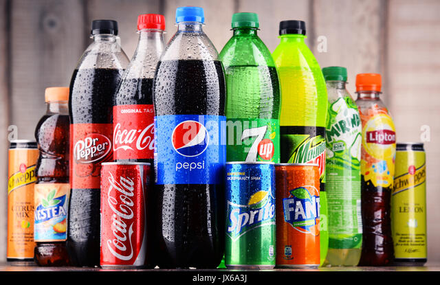 Soft Drinks in Poland