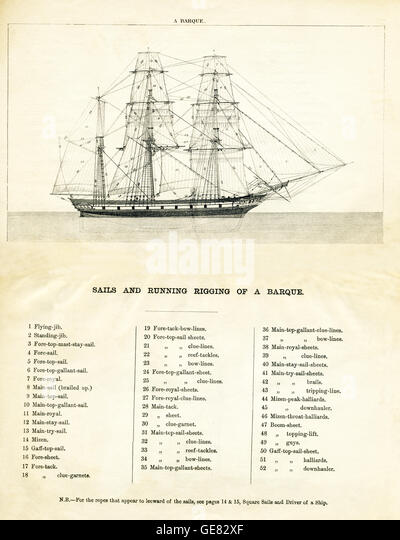 This 19th-century drawing shows the sails and running rig of a barque. - Stock-Bilder