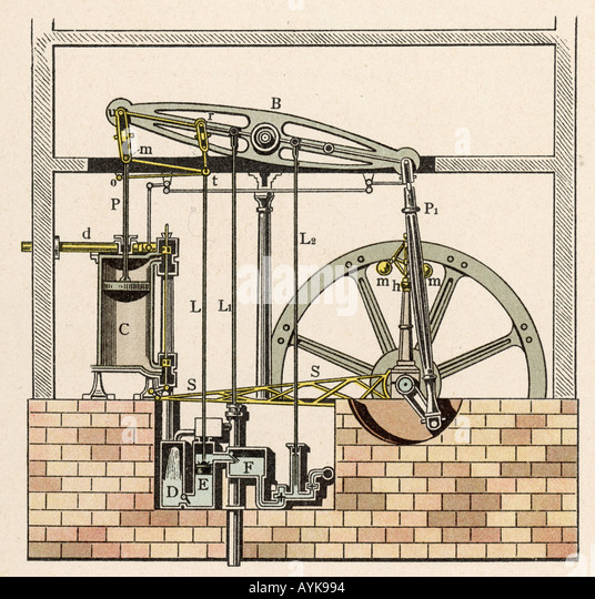 the invention of the steam engine The steam engine george stephenson's locomotion the use of steam to move  objects was invented by a greek called hero although making an object turn.