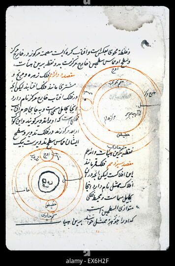 Four planetary diagrams in an anonymous and untitled Persian treatise on astronomy. The copy was completed on 20 - Stock Image