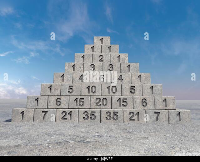 Ancient number series forming a triangle where each row down contains the sum of adjacent numbers above, and there - Stock-Bilder