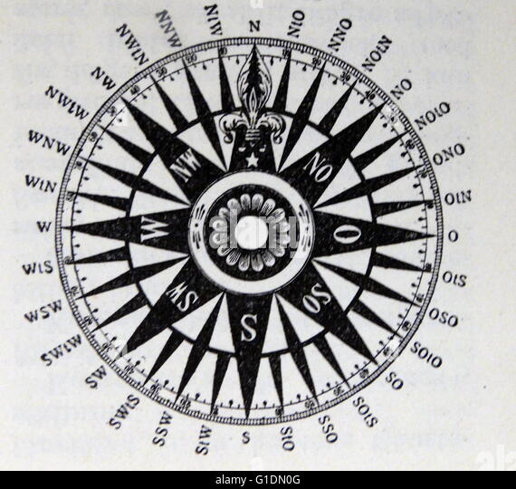 19th Century Windrose compass with 32-dash subvision. Dated 19th Century - Stock-Bilder