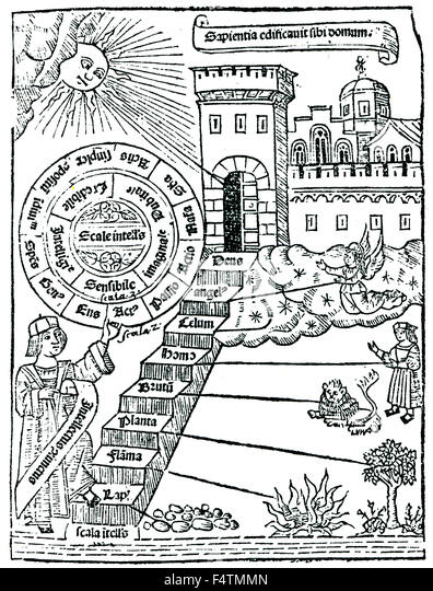 THE SCALE OF BEING Woodcut from the 1512 De Nova Logica by Majorcan philosopher Ramon Llull (c1232-c 1314). It shows - Stock Image