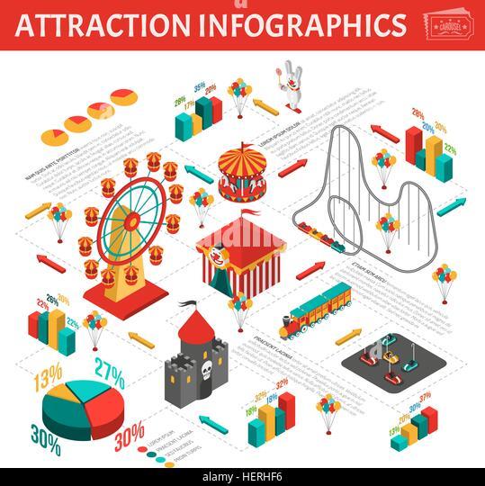 Amusement Park Attractions Infographic Isometric Composition . Amusement park attractions visitors statistic analysis - Stock-Bilder