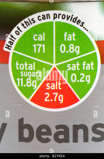 Food Label - Stock Image