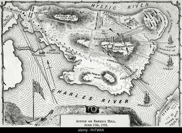 a history of the battle of bunker hill in the american revolutionary war Revolutionary war interactive battles  bunker hill – on june  battle of harlem heights – american forces under george washington drove back british forces.