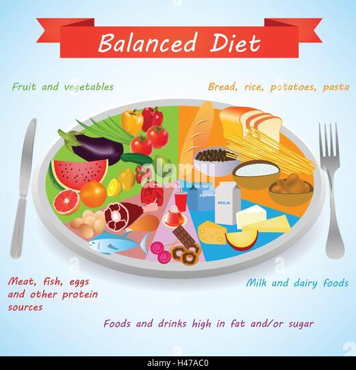 Health Pyramid Food Stock Photos & Health Pyramid Food Stock Images - Alamy