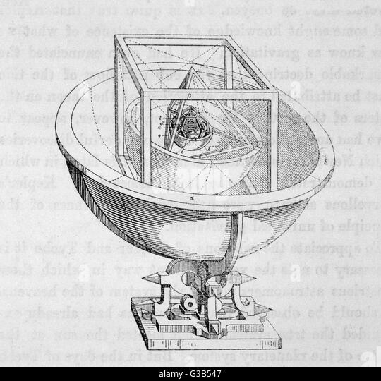 Model of Kepler's  planetary system        Date: 1609 - Stock Image
