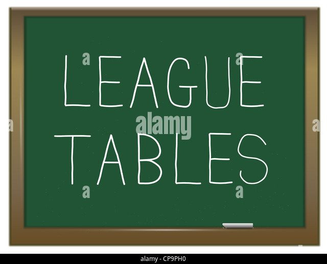 League tables stock photos league tables stock images - English conference national league table ...