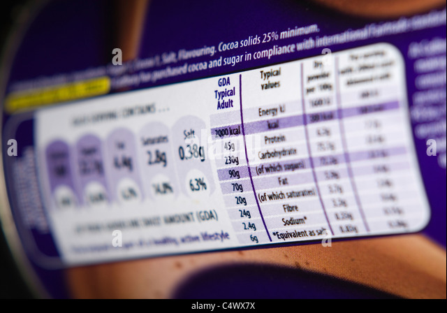 Close up on Food Label Showing Guideline Daily Amounts GDA kcal for Typical Adult - Stock Image