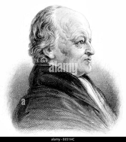 Interesting Facts About William Blake