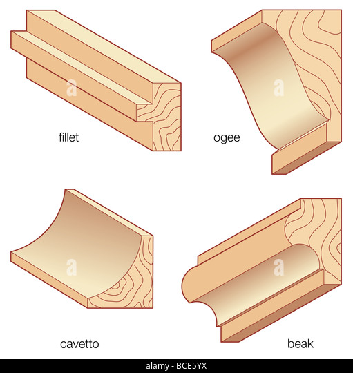 Types of common architectural molding styles. - Stock-Bilder