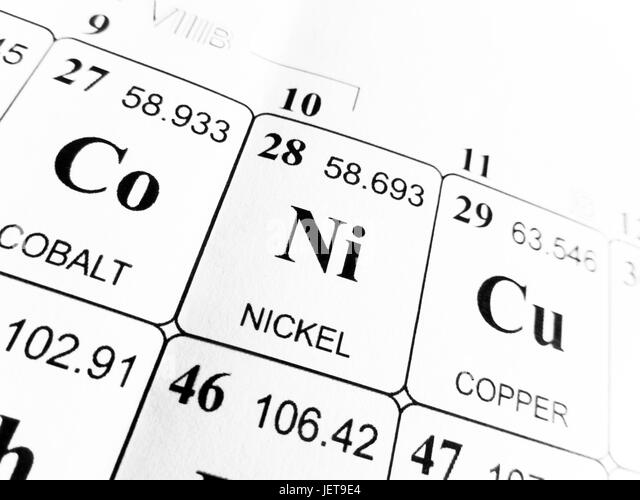 chemical element and nickel Iron and types of iron iron is a chemical element with symbol fe from latin word they contain around 75 % nickel,  nickel iron ore oxidizing chemical kiln.