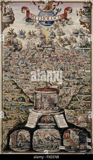 Cod. Min. 33a, Bd. 1, Taf. 32: Institutio archiducalis (Anschauungsunterricht für Erzhzg. Ferdinand): Mythologia - Stock Image