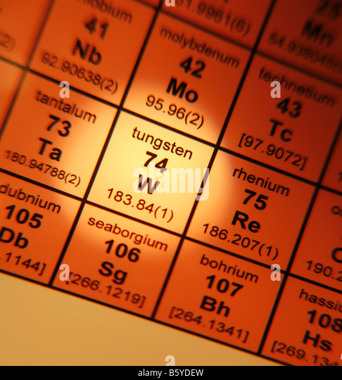 Metals and atomic number stock photos metals and atomic - Tungsten symbol periodic table ...