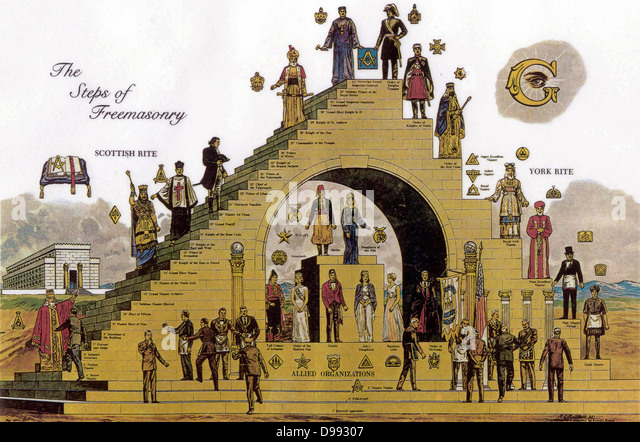 Steps of Freemasonry, a 20th century outline of the hierarchy of Freemasonry. Secret Society - Stock Image