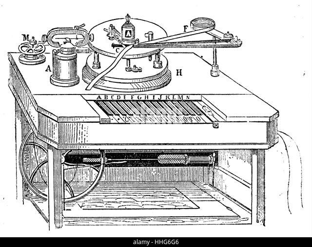 electrical telegraph stock photos  u0026 electrical telegraph