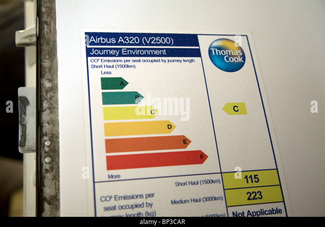 Plane Carbon dioxide emissions diagram Airbus A320 - Stock Image