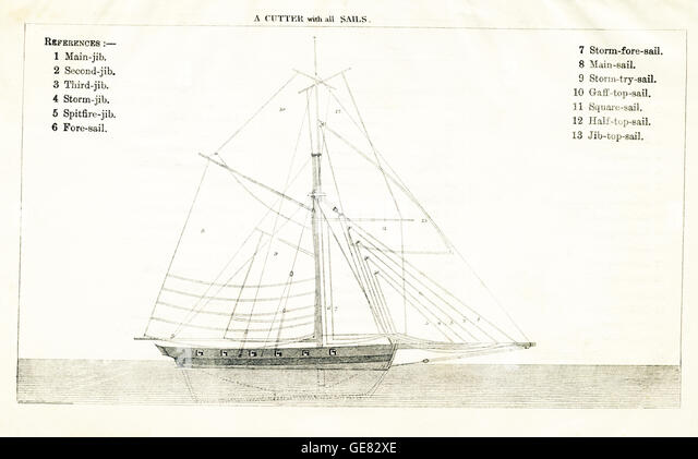 This 19th-century drawing shows a cutter with sails. - Stock Image