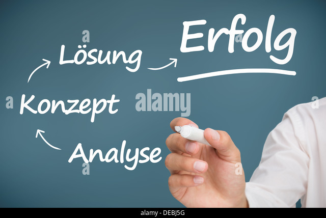 Hand writing german words about planning with a marker - Stock-Bilder